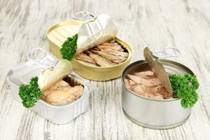 Canned Fish & Meat